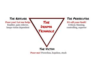 Step within the triangle and balance  the archetypes out within yourself