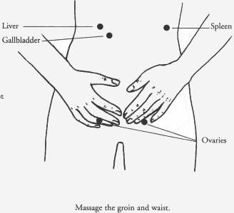 Massage the groin and waist